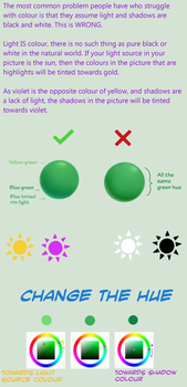 Basic Rule of Colour Theory by Spudfuzz