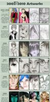 +2002-2010 Progress Meme+ by Aaraujo