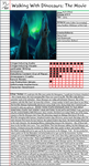 Walking With Dinosaurs The Movie Notepage by Duckyworth