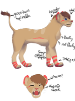 Dis mah fursona by AbductionFromAbove
