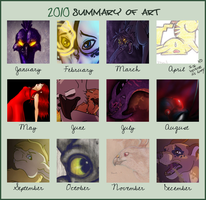 2010 Summary Of Art by VampireSelene13