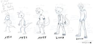 5-step-evolution of neotu by blackwinged-neotu