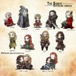 The Hobbit - Keychains Collection by VanRah