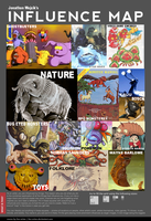 Influence Map Meme by scythemantis