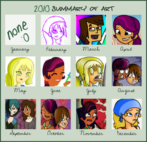 My 2010 Summary of Art by EighteenOhSeven