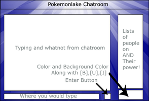 Chatroom Layout by Stelmaria-White-Wolf