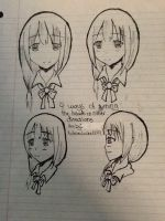 Four ways of turn the head  in different direction by XxAnimeLoverxX49