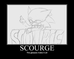 Motivation - Scourge by BullSwag