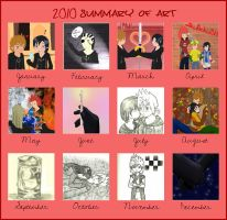 2010 Summary of Art by MrsZeldaLink