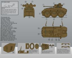 APC build sheet. by DESTRAUDO