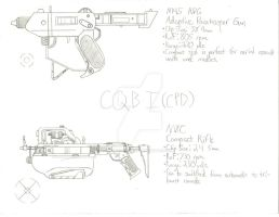 ThroughNineEyes Concepts: CPD Sub-Machine Guns by Primogenitor34
