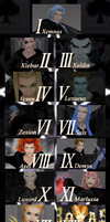 Organisation XIII by Perianth5