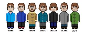 Liam Gallager's Evolution by 2eyes-97