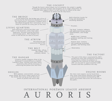 Auroris: Ship Map and Reference by lil-mimzy