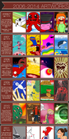 2006-2014: A Compendium of Sorts by mightybearrr