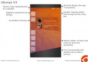 Ubuntu Mobile Phone V3 by eldron2323