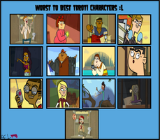Worst to Best TDROTI Characters Meme by Akira500