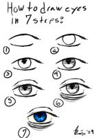 How to Draw Eyes by flyingsaurus