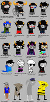 Homestuck according to my dad. by gamakichisora