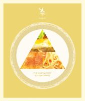 Cabin Pressure: The Martin Crieff Food Pyramid by vambrace
