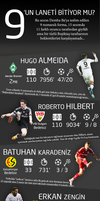 9 by BJKInfographics