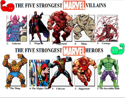 The Five Strongest Marvel Villains/Heroes by Austria-Man
