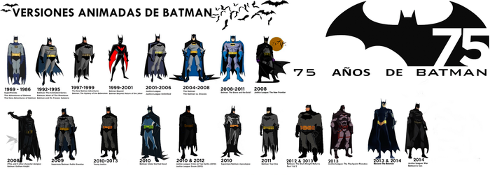 75 Years of Batman (Only Animated Versions) by Alexbadass