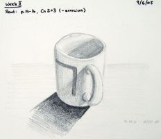Cup by Lilywen