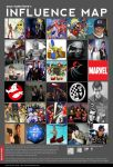 Ryan Moody's Influence Map by Gundam-Warrior
