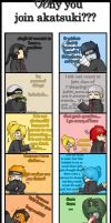 why you join in akatsuki??? by nennisita1234