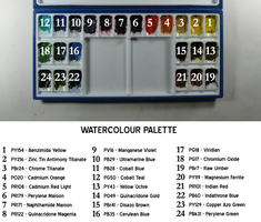Palette Layout by GH-MoNGo