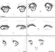 - Manga Eyes, Manga Types - by capochi