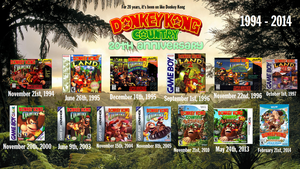 Donkey Kong Country 20th Anniversary Wallpaper by TheWolfBunny
