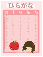 Hiragana Chart by pullmeoutalive