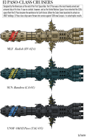 El Paso Class Cruisers by Another-Eurasian