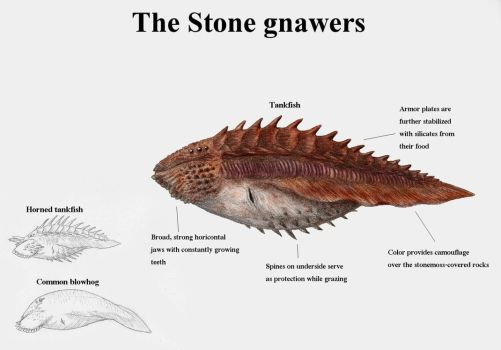 REP:The Stone gnawers by Ramul