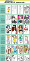 2005-2013 Improvement Meme by VEEDUBBZ