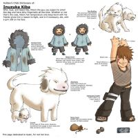 Chibi Dictionary - Kiba by soltian