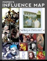 Poopsky's Influence Map 2010 by konfusion-with-a-k