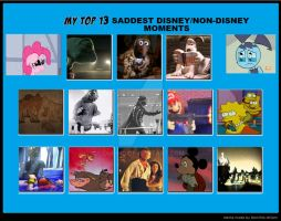 My top 13 saddest Disney/Non-Disney moments by dudiho