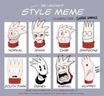 Actual different styles meme by Zeurel