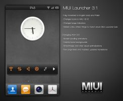 MIUI Launcher 3.1 by Vipitus