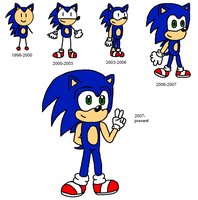 How I drew Sonic 1998- present by Supersonia