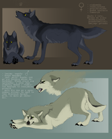 Wolf designs by Muflee