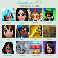 Misskatt66's 2012 Summary Of Art by Misskatt66