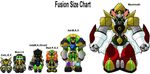 Fusion Size Chart by CuteMax
