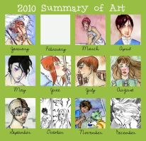 2010 Summary Meme by cap-o-rushes