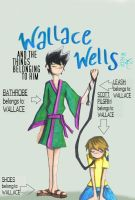 Wallace Wells by Sleepyheadphone