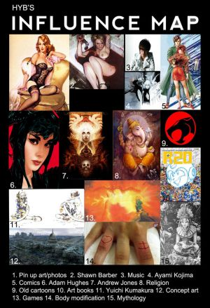 Hyb's influence map