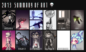Meme: Summary of Art 2013 by Comraxe